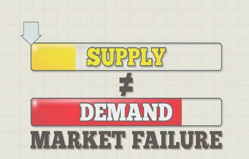 Economics Chapter 5 Market Failure